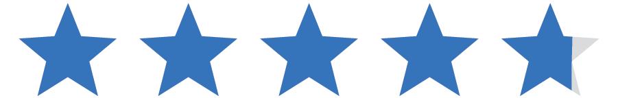 rating2